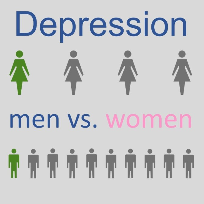Depression In Men And Women