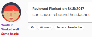Fioricet Review from Iodine
