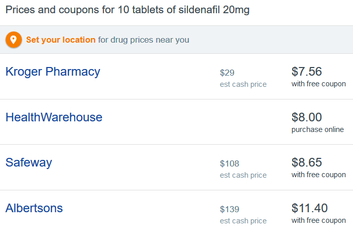 Sildenafil 20 mg Price for 10 Tablets