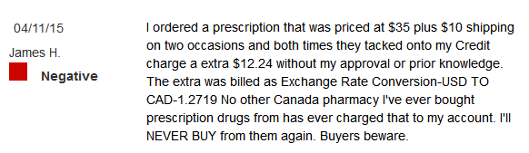 Pharmacy Rx World Review