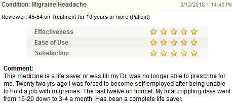 Fioricet Review from WebMD