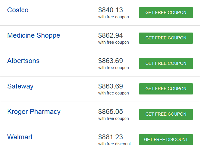 Example of Rx online price comparison on the same drug in different pharmacies