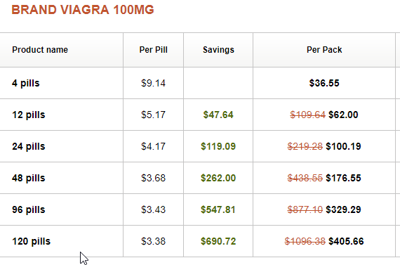 Canadian Pharmacy Brand Viagra Price