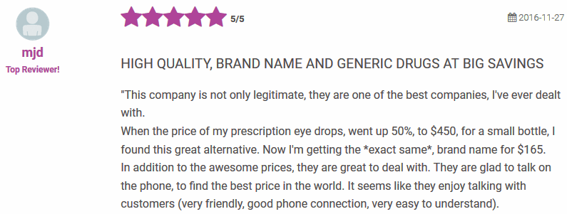 Canada Rx Connection Review