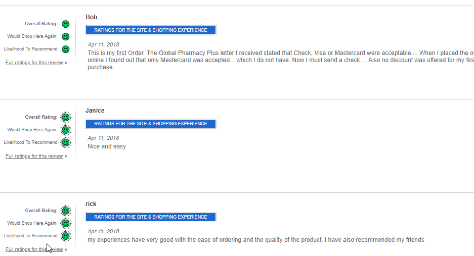 Global Pharmacy Canada User Testimonials (source: http://www