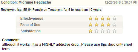 WebMD Reviews for Fioricet